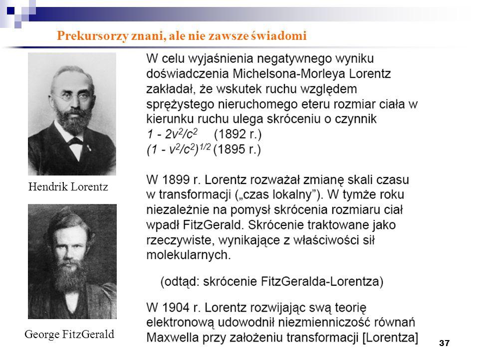 37 Prekursorzy znani, ale nie zawsze świadomi Hendrik Lorentz George FitzGerald