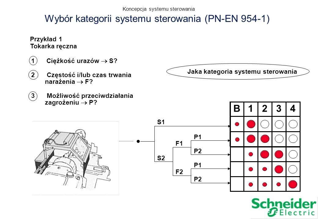 Wybór kategorii systemu sterowania (PN-EN 954-1) 1 Ciężkość urazów S? 2 Częstość i/lub czas trwania narażenia F? 3 Możliwość przeciwdziałania zagrożen