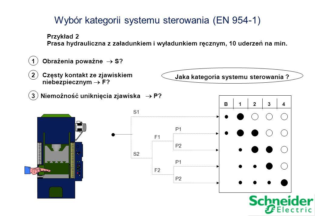 1 Obrażenia poważne S? 2 Częsty kontakt ze zjawiskiem niebezpiecznym F? 3 Niemożność uniknięcia zjawiska P? Przykład 2 Prasa hydrauliczna z załadunkie