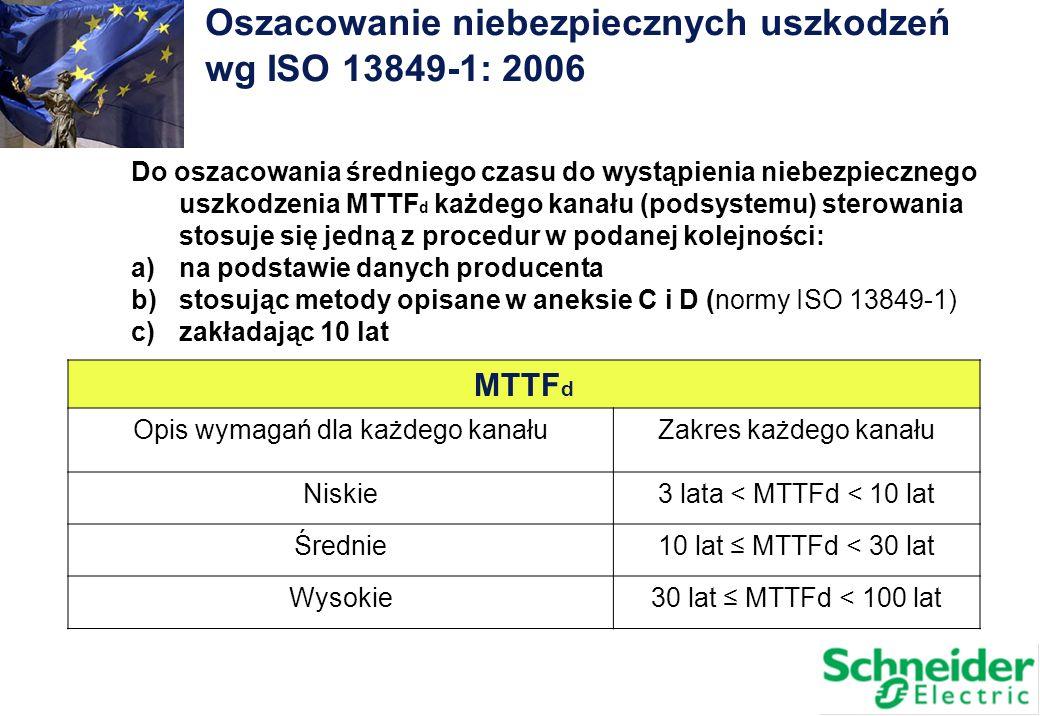Oszacowanie niebezpiecznych uszkodzeń wg ISO 13849-1: 2006 Do oszacowania średniego czasu do wystąpienia niebezpiecznego uszkodzenia MTTF d każdego ka