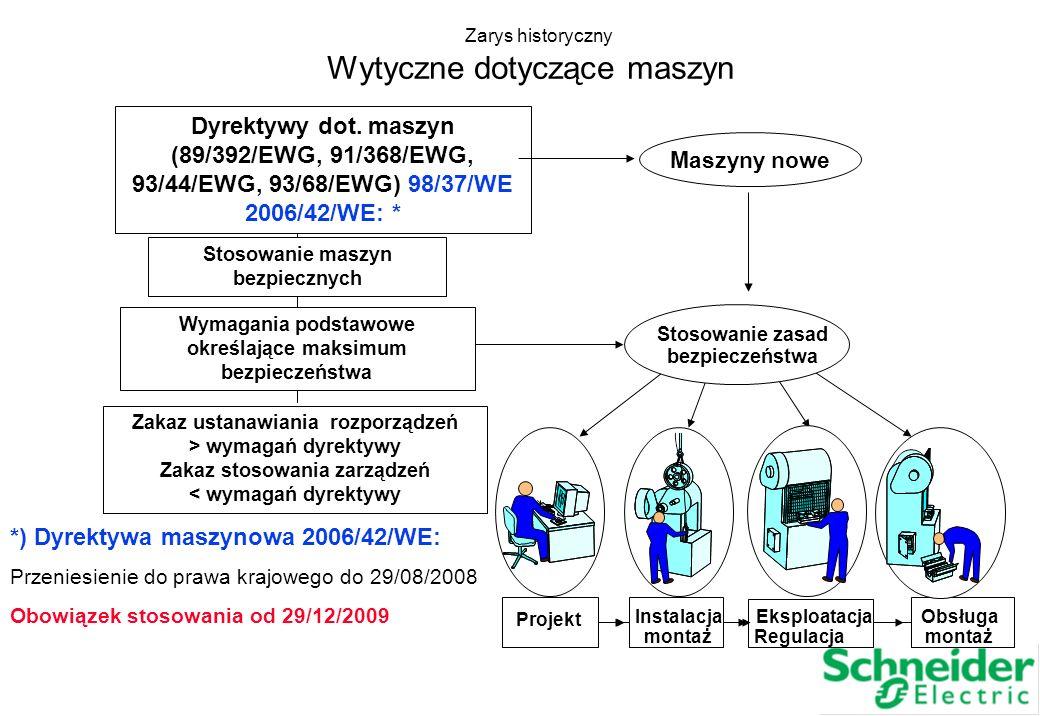Wytyczne dotyczące maszyn Maszyny nowe Dyrektywy dot. maszyn (89/392/EWG, 91/368/EWG, 93/44/EWG, 93/68/EWG) 98/37/WE 2006/42/WE: * Stosowanie maszyn b