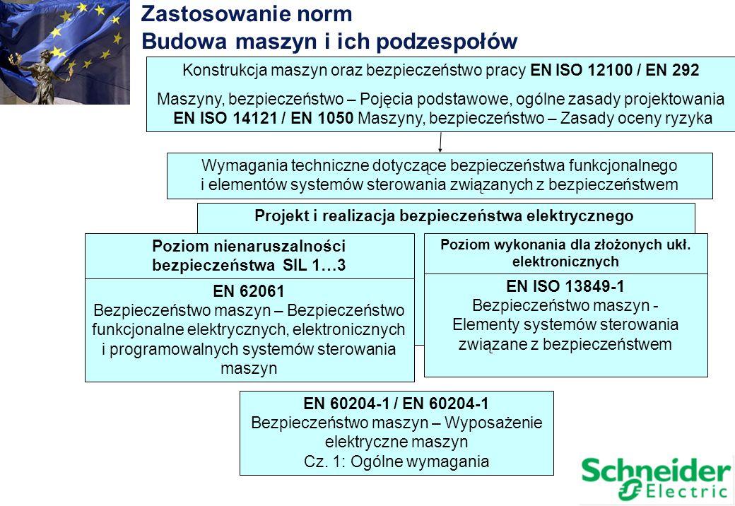Projekt i realizacja bezpieczeństwa elektrycznego Konstrukcja maszyn oraz bezpieczeństwo pracy EN ISO 12100 / EN 292 Maszyny, bezpieczeństwo – Pojęcia