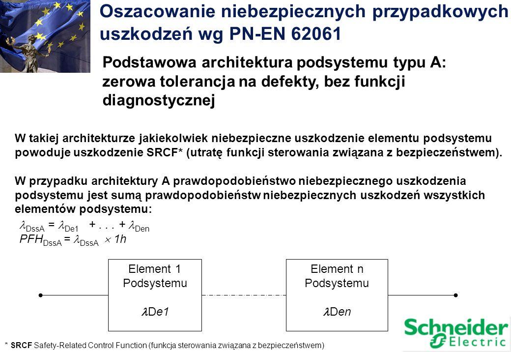 Oszacowanie niebezpiecznych przypadkowych uszkodzeń wg PN-EN 62061 DssA = De1 +... + Den PFH DssA = DssA 1h Element 1 Podsystemu De1 Element n Podsyst