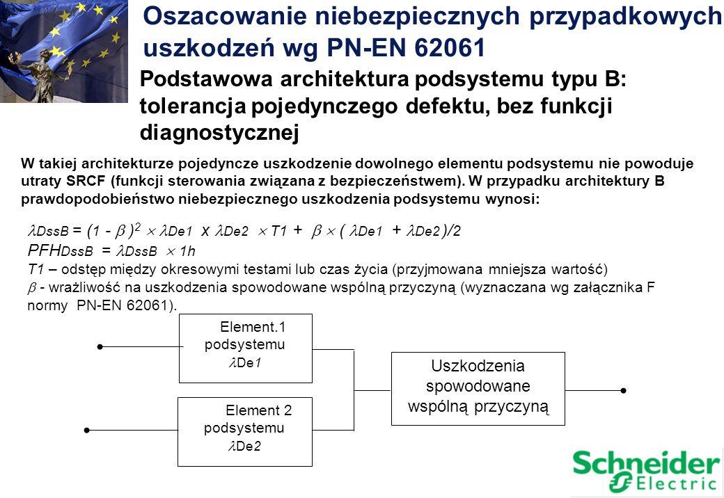 Oszacowanie niebezpiecznych przypadkowych uszkodzeń wg PN-EN 62061 DssB = ( 1 - ) 2 De1 x De2 T1 + ( De1 + De2 )/ 2 PFH DssB = DssB 1h T1 – odstęp mię