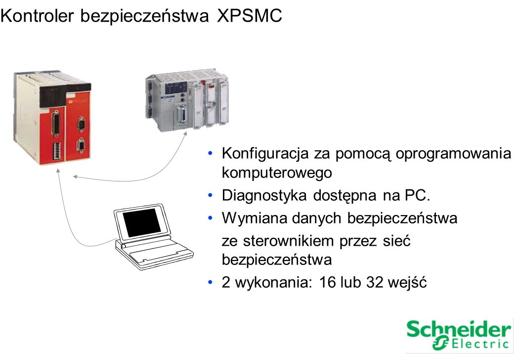 Konfiguracja za pomocą oprogramowania komputerowego Diagnostyka dostępna na PC. Wymiana danych bezpieczeństwa ze sterownikiem przez sieć bezpieczeństw