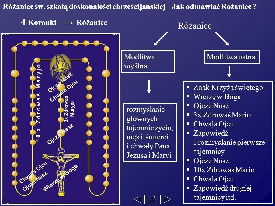 Różaniec św. szkołą doskonałości chrześcijańskiej – Jak odmawiać Różaniec ? Różaniec Modlitwa myślna Modlitwa ustna rozmyślanie głównych tajemnic życi