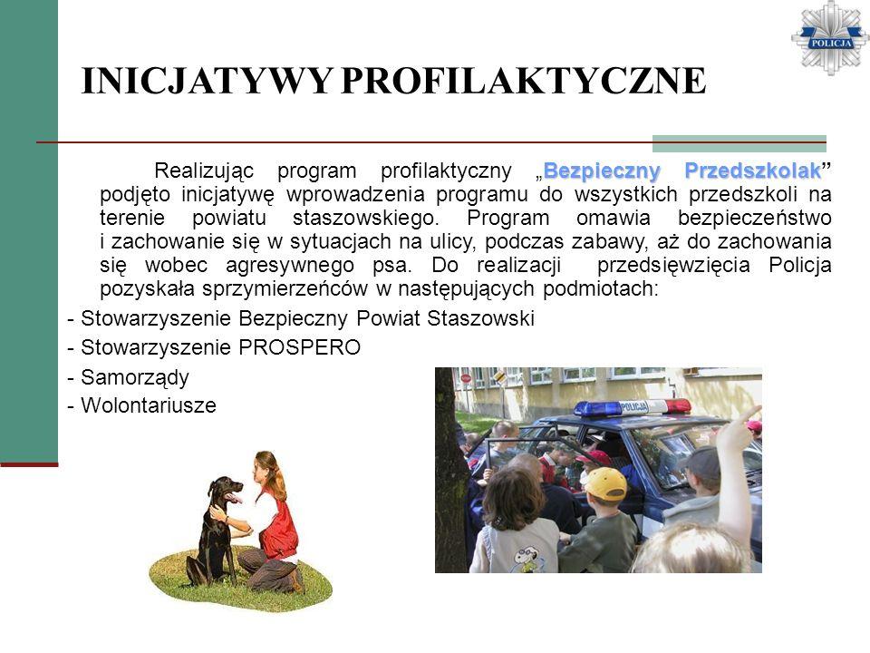 INICJATYWY PROFILAKTYCZNE Bezpieczny Przedszkolak Realizując program profilaktyczny Bezpieczny Przedszkolak podjęto inicjatywę wprowadzenia programu d