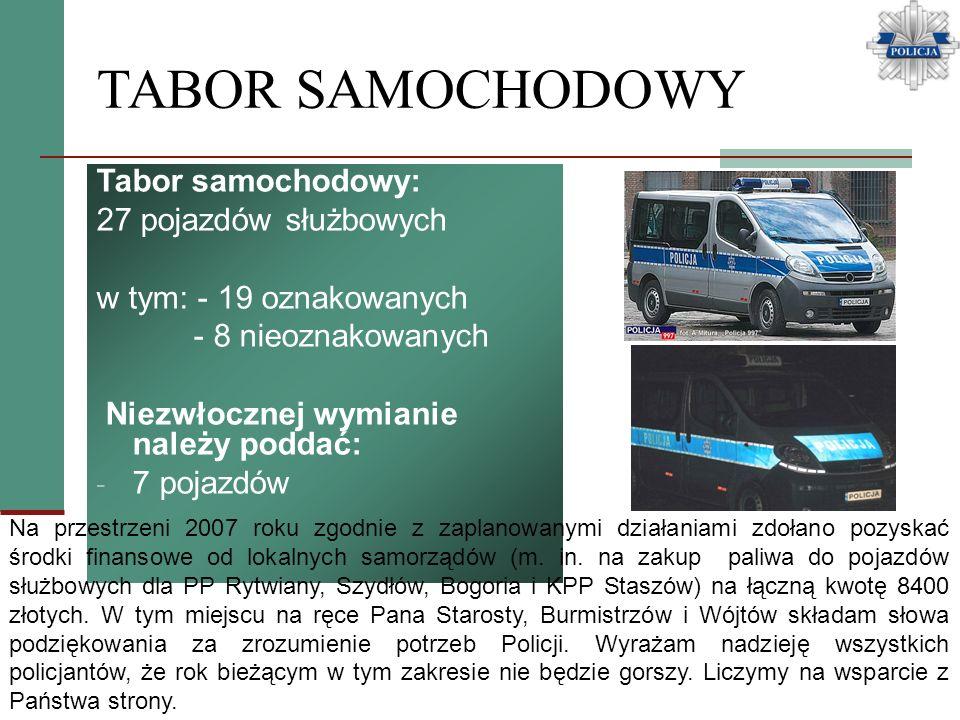 TABOR SAMOCHODOWY Tabor samochodowy: 27 pojazdów służbowych w tym: - 19 oznakowanych - 8 nieoznakowanych Niezwłocznej wymianie należy poddać: - 7 poja