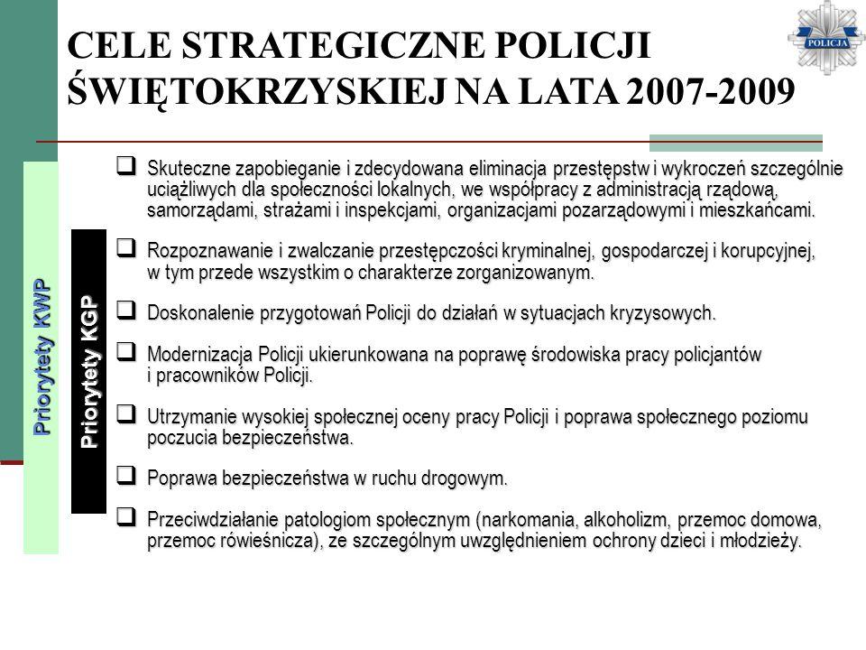 CELE STRATEGICZNE POLICJI ŚWIĘTOKRZYSKIEJ NA LATA 2007-2009P r i o r y t e t y K G P Priorytety KWP Skuteczne zapobieganie i zdecydowana eliminacja pr