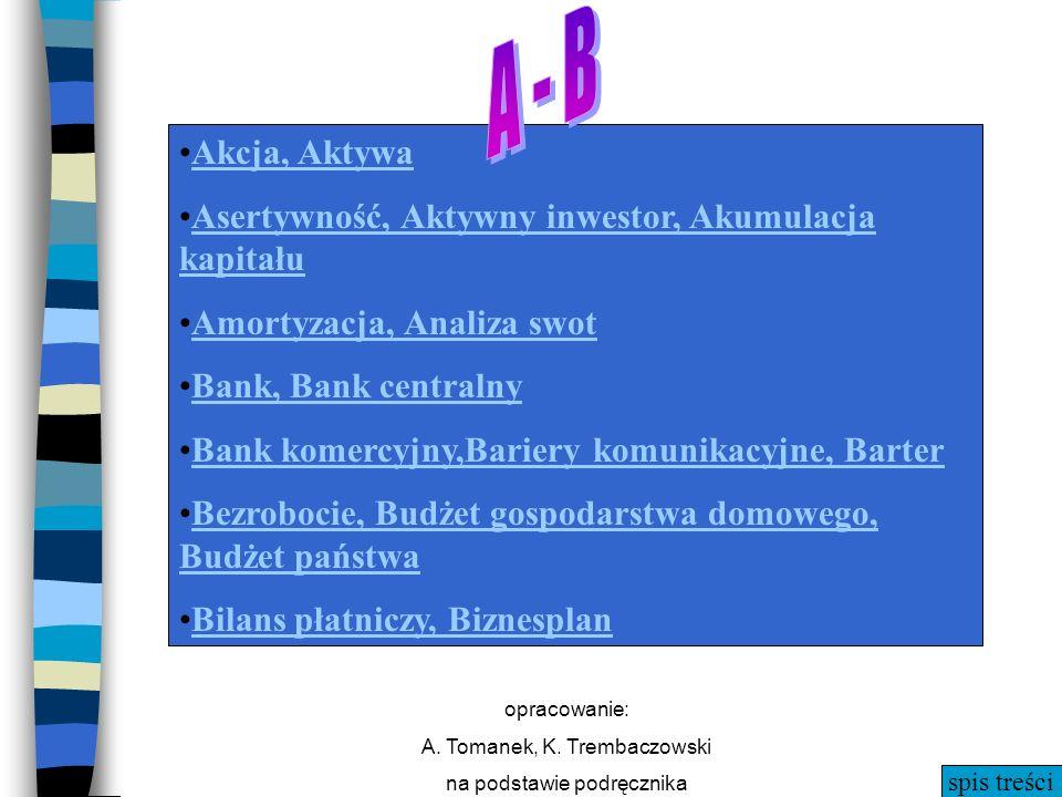 spis treści opracowanie: A. Tomanek, K. Trembaczowski na podstawie podręcznika A,B Akcja, Aktywa Asertywność, Aktywny inwestor, Akumulacja kapitałuAse