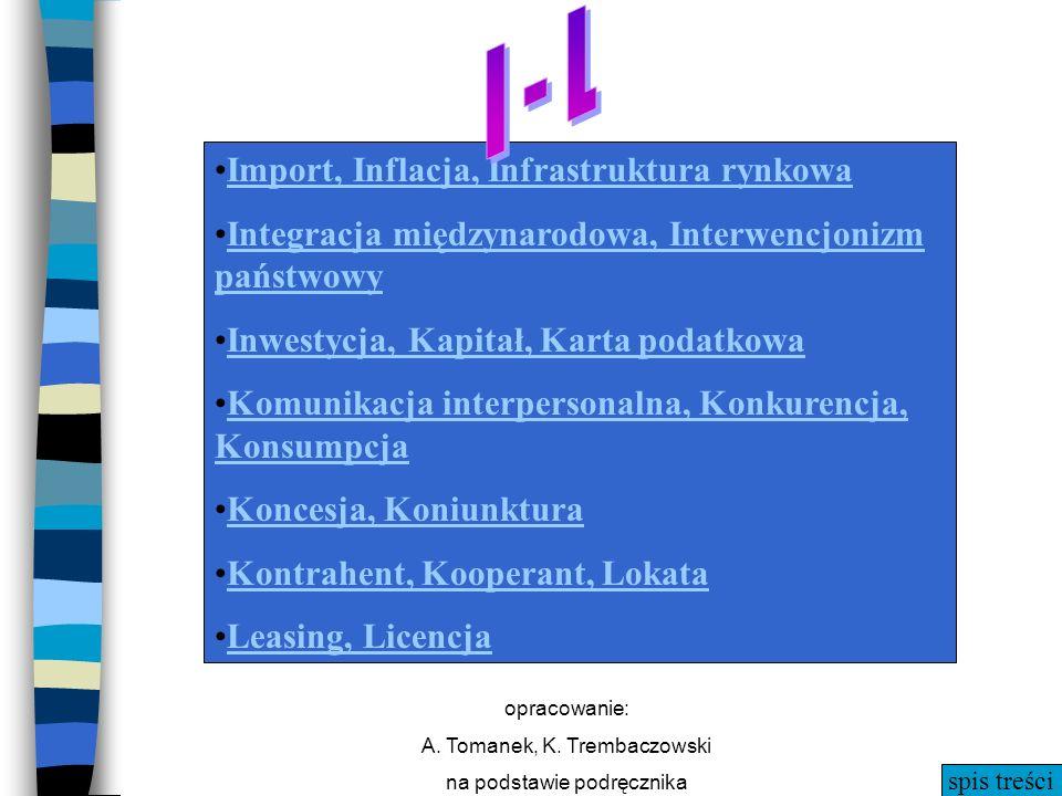 spis treści opracowanie: A. Tomanek, K. Trembaczowski na podstawie podręcznika I - L Import, Inflacja, Infrastruktura rynkowa Integracja międzynarodow