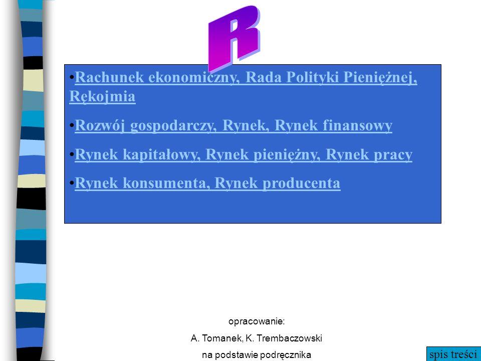 spis treści opracowanie: A. Tomanek, K. Trembaczowski na podstawie podręcznika R Rachunek ekonomiczny, Rada Polityki Pieniężnej, RękojmiaRachunek ekon