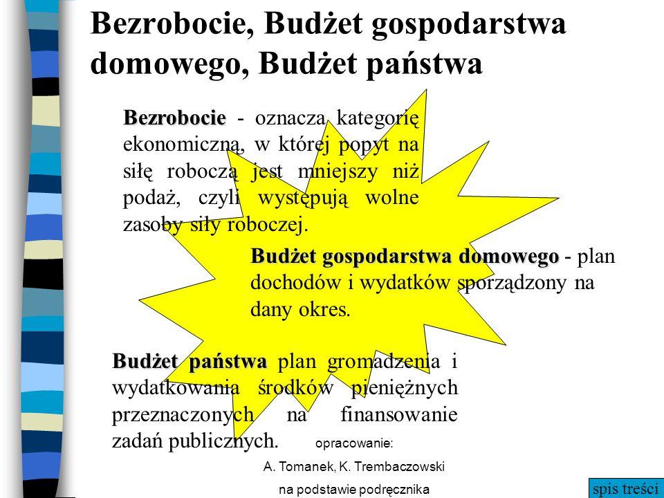 spis treści opracowanie: A. Tomanek, K. Trembaczowski na podstawie podręcznika Budżet państwa Budżet państwa plan gromadzenia i wydatkowania środków p