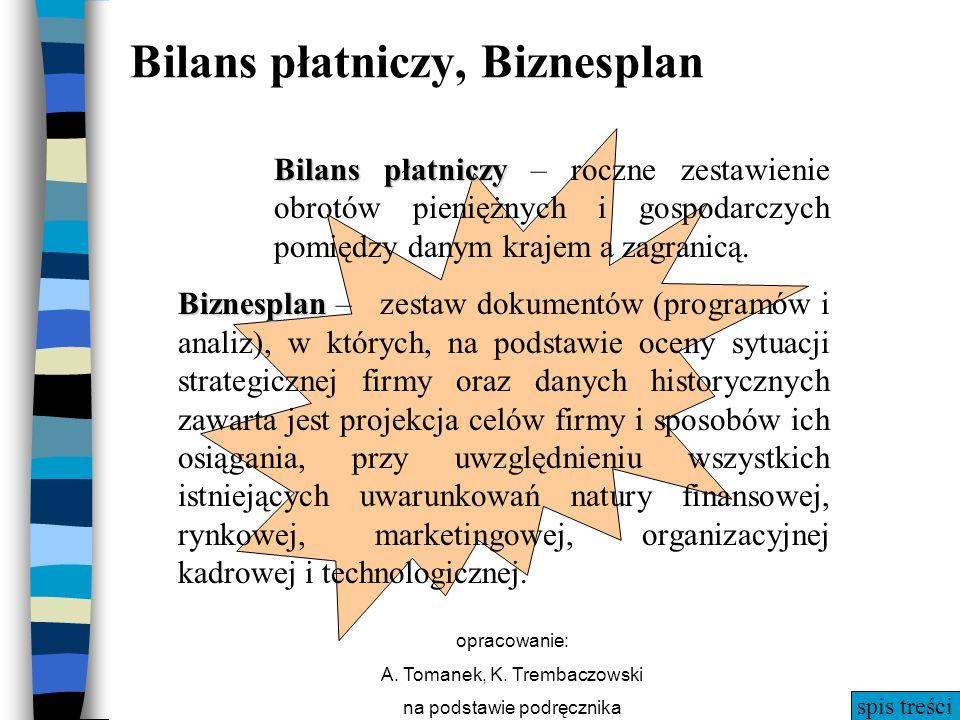 spis treści opracowanie: A. Tomanek, K. Trembaczowski na podstawie podręcznika Bilans płatniczy Bilans płatniczy – roczne zestawienie obrotów pieniężn