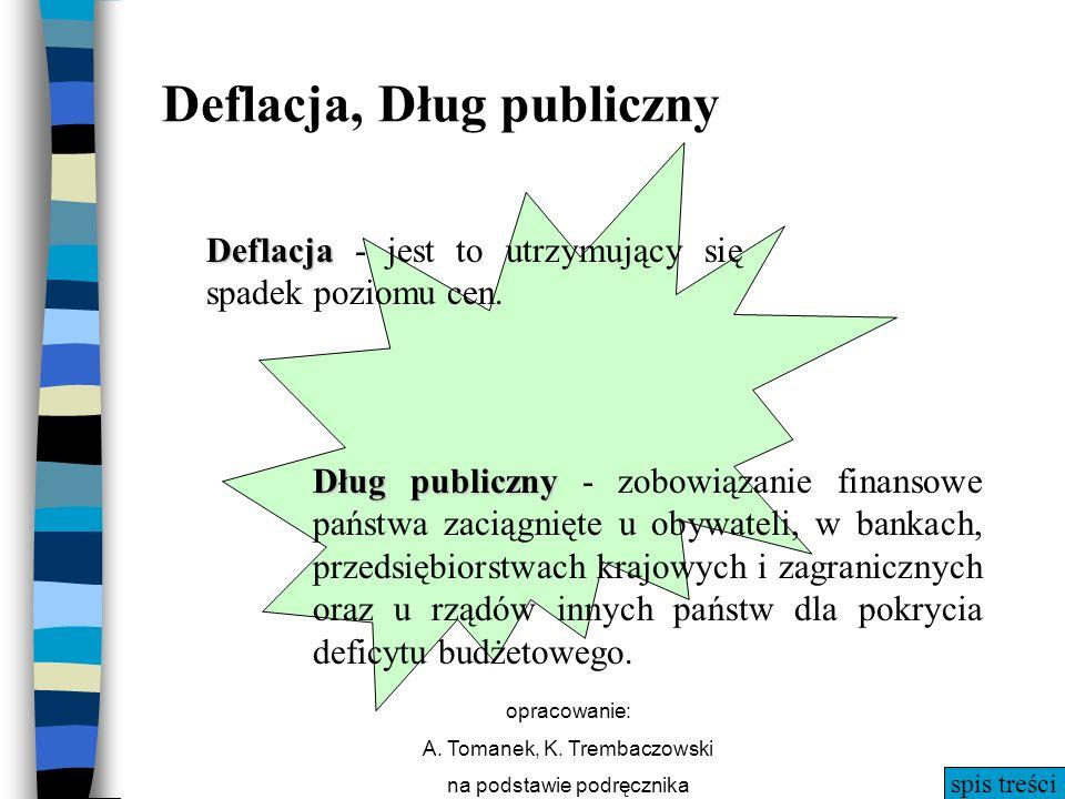 spis treści opracowanie: A. Tomanek, K. Trembaczowski na podstawie podręcznika Deflacja Deflacja - jest to utrzymujący się spadek poziomu cen. Deflacj
