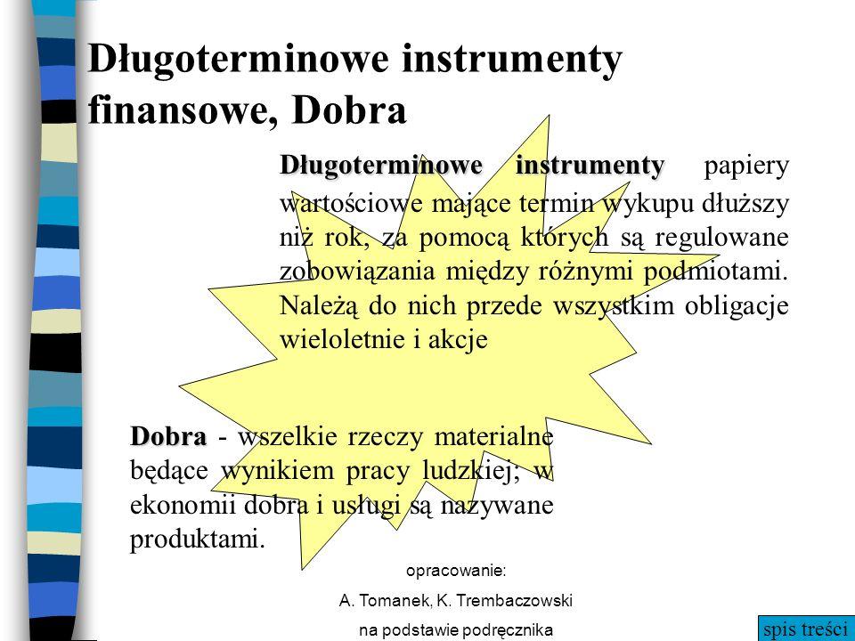 spis treści opracowanie: A. Tomanek, K. Trembaczowski na podstawie podręcznika Długoterminowe instrumenty Długoterminowe instrumenty papiery wartościo