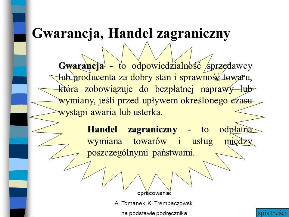 spis treści opracowanie: A. Tomanek, K. Trembaczowski na podstawie podręcznika Gwarancja, Handel zagraniczny Gwarancja Gwarancja - to odpowiedzialność