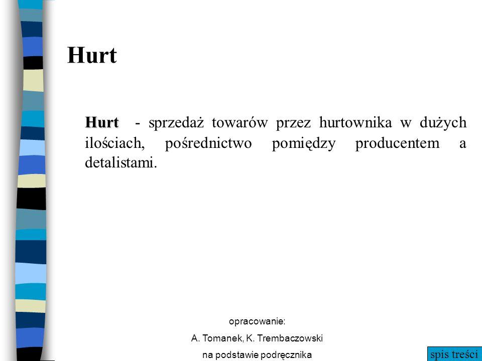 spis treści opracowanie: A. Tomanek, K. Trembaczowski na podstawie podręcznika Hurt Hurt Hurt - sprzedaż towarów przez hurtownika w dużych ilościach,