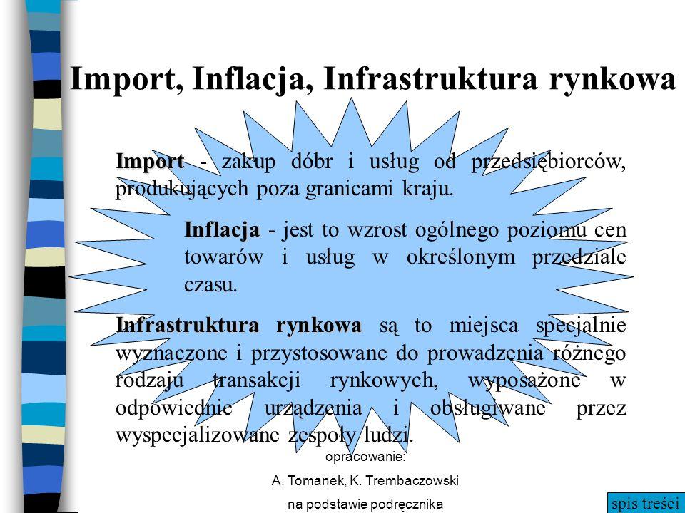 spis treści opracowanie: A. Tomanek, K. Trembaczowski na podstawie podręcznika Import, Inflacja, Infrastruktura rynkowa Import Import - zakup dóbr i u