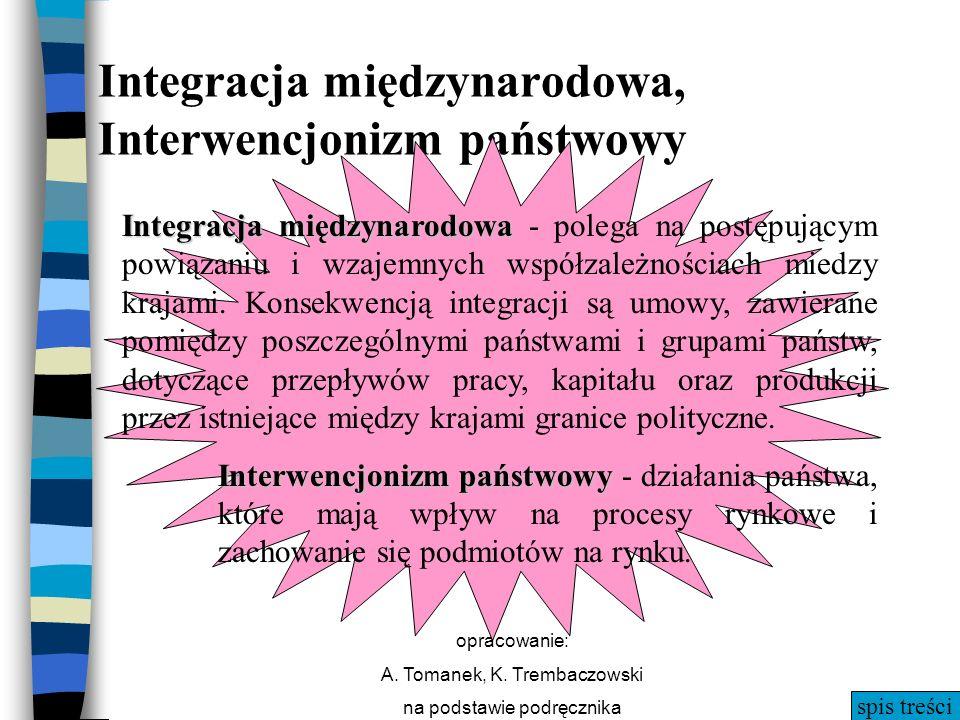 spis treści opracowanie: A. Tomanek, K. Trembaczowski na podstawie podręcznika Integracja międzynarodowa, Interwencjonizm państwowy Integracja międzyn