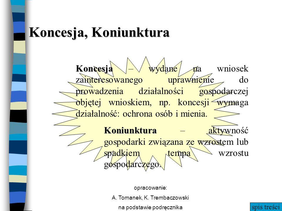 spis treści opracowanie: A. Tomanek, K. Trembaczowski na podstawie podręcznika Koncesja, Koniunktura Koncesja Koncesja – wydane na wniosek zainteresow