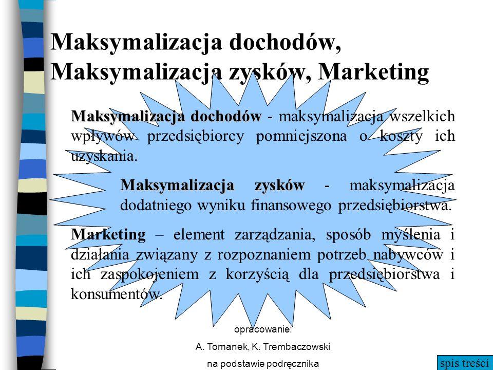 spis treści opracowanie: A. Tomanek, K. Trembaczowski na podstawie podręcznika Maksymalizacja dochodów, Maksymalizacja zysków, Marketing Maksymalizacj