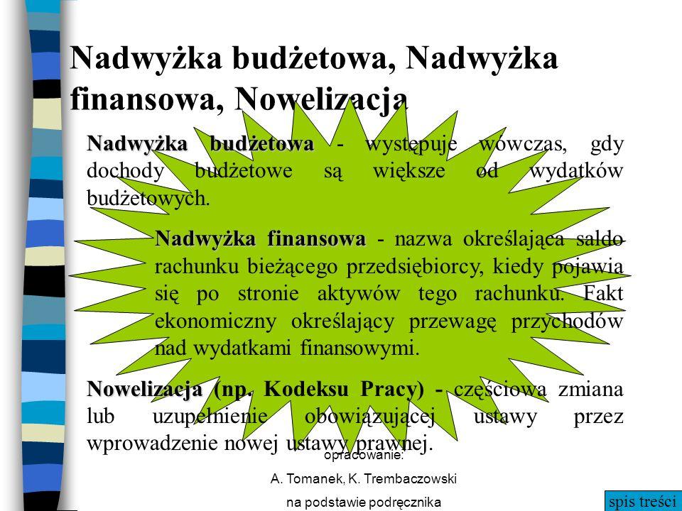 spis treści opracowanie: A. Tomanek, K. Trembaczowski na podstawie podręcznika Nadwyżka budżetowa, Nadwyżka finansowa, Nowelizacja Nadwyżka budżetowa