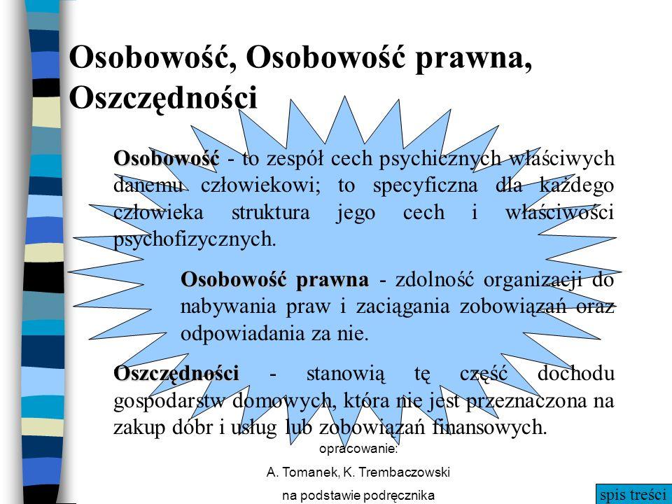 spis treści opracowanie: A. Tomanek, K. Trembaczowski na podstawie podręcznika Osobowość, Osobowość prawna, Oszczędności Osobowość Osobowość - to zesp