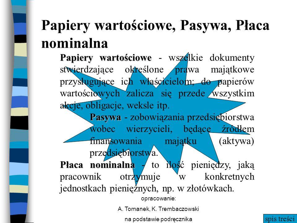 spis treści opracowanie: A. Tomanek, K. Trembaczowski na podstawie podręcznika Papiery wartościowe, Pasywa, Płaca nominalna Papiery wartościowe Papier