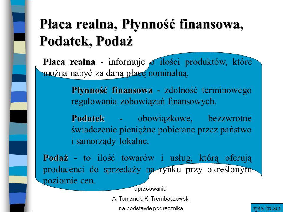 spis treści opracowanie: A. Tomanek, K. Trembaczowski na podstawie podręcznika Płaca realna, Płynność finansowa Podatek, Podaż Płaca realna, Płynność