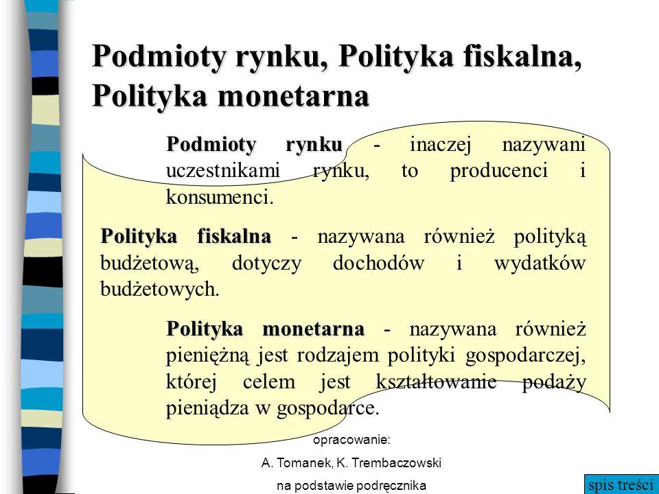 spis treści opracowanie: A. Tomanek, K. Trembaczowski na podstawie podręcznika Podmioty rynku, Polityka fiskalna Polityka monetarna Podmioty rynku, Po