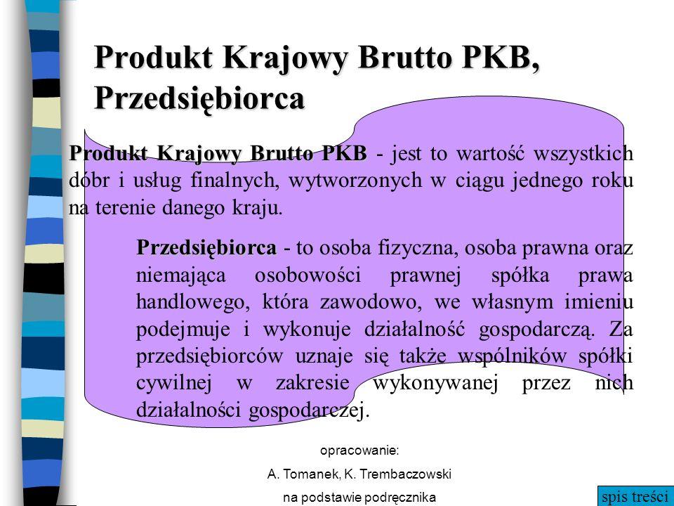spis treści opracowanie: A. Tomanek, K. Trembaczowski na podstawie podręcznika Produkt Krajowy Brutto PKB, Przedsiębiorca Produkt Krajowy Brutto PKB P