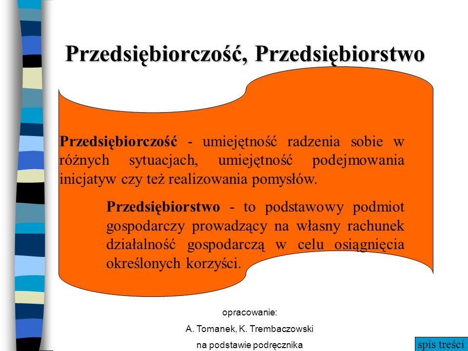 spis treści opracowanie: A. Tomanek, K. Trembaczowski na podstawie podręcznika Przedsiębiorczość, Przedsiębiorstwo Przedsiębiorczość - umiejętność rad