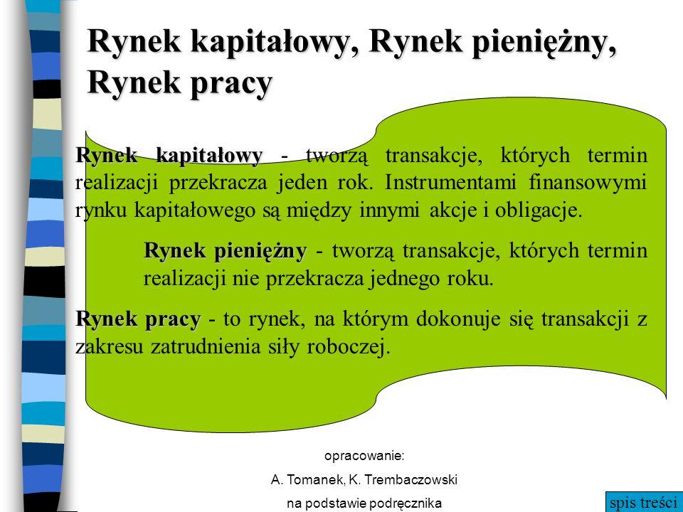 spis treści opracowanie: A. Tomanek, K. Trembaczowski na podstawie podręcznika Rynek kapitałowy, Rynek pieniężny, Rynek pracy Rynek kapitałowy Rynek k