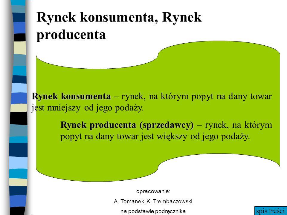 spis treści opracowanie: A. Tomanek, K. Trembaczowski na podstawie podręcznika Rynek konsumenta, Rynek producenta Rynek konsumenta Rynek konsumenta –