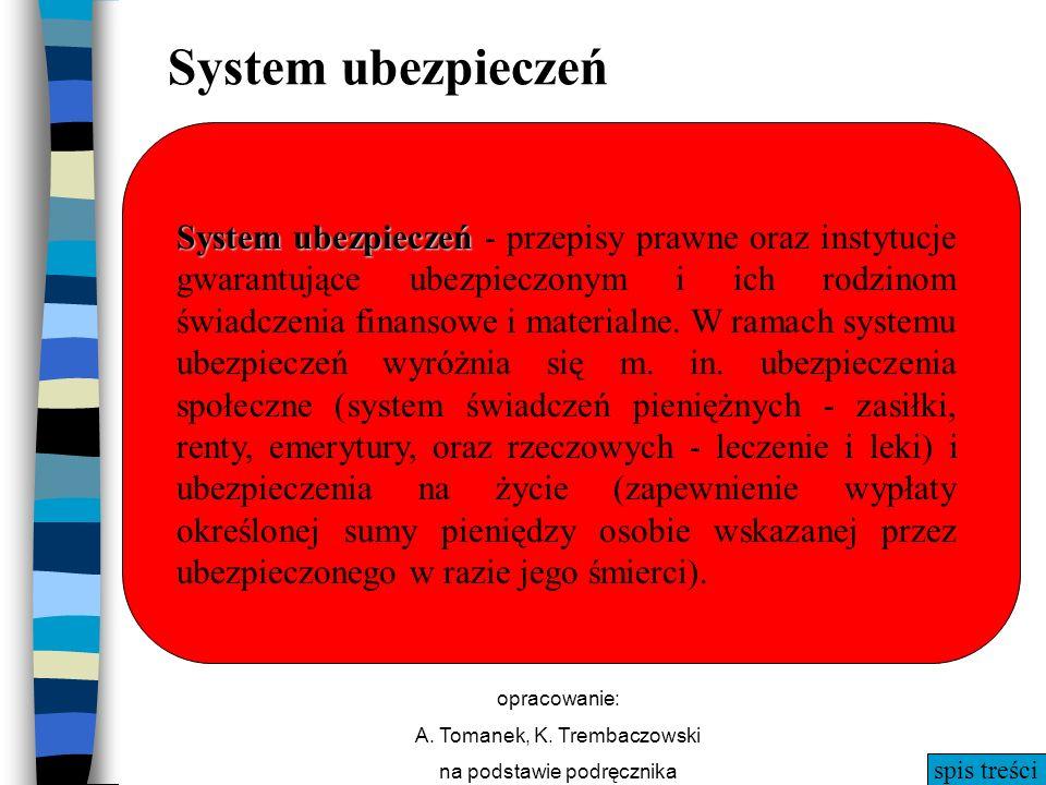 spis treści opracowanie: A. Tomanek, K. Trembaczowski na podstawie podręcznika System ubezpieczeń System ubezpieczeń System ubezpieczeń - przepisy pra