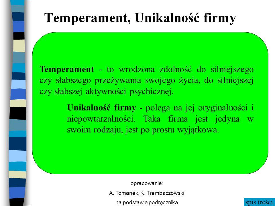 spis treści opracowanie: A. Tomanek, K. Trembaczowski na podstawie podręcznika Temperament, Unikalność firmy Temperament - to wrodzona zdolność do sil