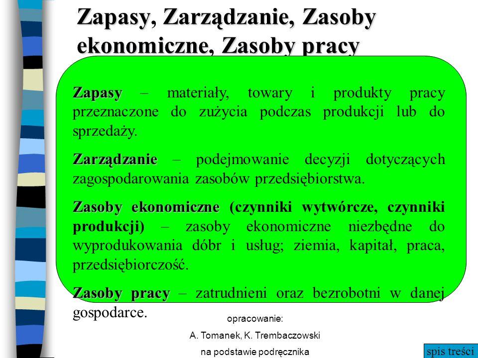 spis treści opracowanie: A. Tomanek, K. Trembaczowski na podstawie podręcznika ZapasyZarządzanie, Zasoby ekonomiczneZasoby pracy Zapasy, Zarządzanie,