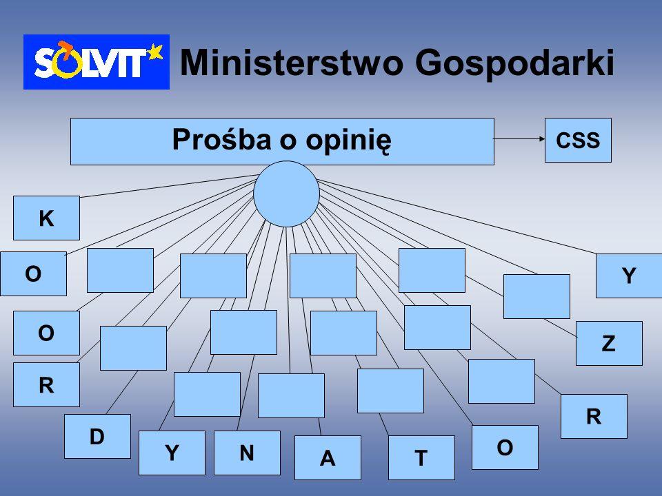 Ministerstwo Gospodarki Prośba o opinię O N AT CSS O R Z Y O K R D Y