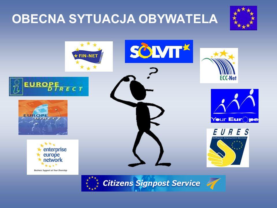 Single Market Assistance Services BIURA ZARZADZAJĄCE (General Front Office) SPECJALISTYCZNE BIURA ZARZĄDZJĄCE (Specialised Front Offices) BIURA PODEJMUJACE DZIAŁANIA / USŁUGI EKSPERTÓW (Back offices /Specialised services)