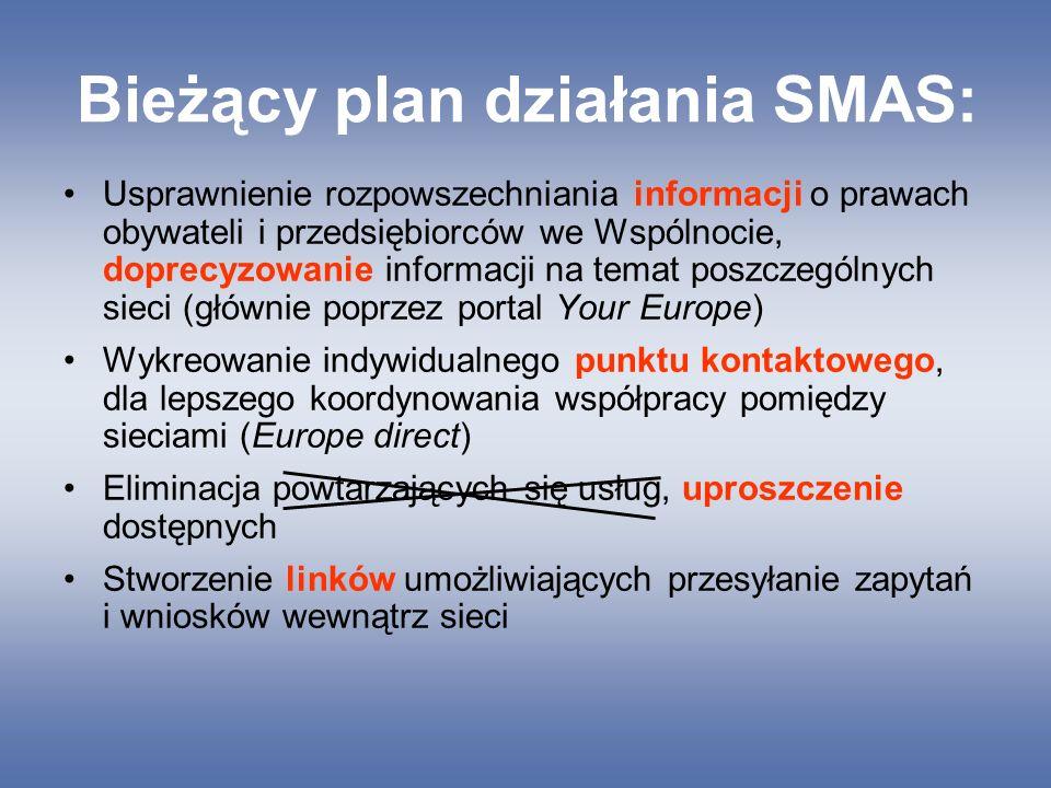 Bieżący plan działania SMAS: Usprawnienie rozpowszechniania informacji o prawach obywateli i przedsiębiorców we Wspólnocie, doprecyzowanie informacji na temat poszczególnych sieci (głównie poprzez portal Your Europe) Wykreowanie indywidualnego punktu kontaktowego, dla lepszego koordynowania współpracy pomiędzy sieciami (Europe direct) Eliminacja powtarzających się usług, uproszczenie dostępnych Stworzenie linków umożliwiających przesyłanie zapytań i wniosków wewnątrz sieci