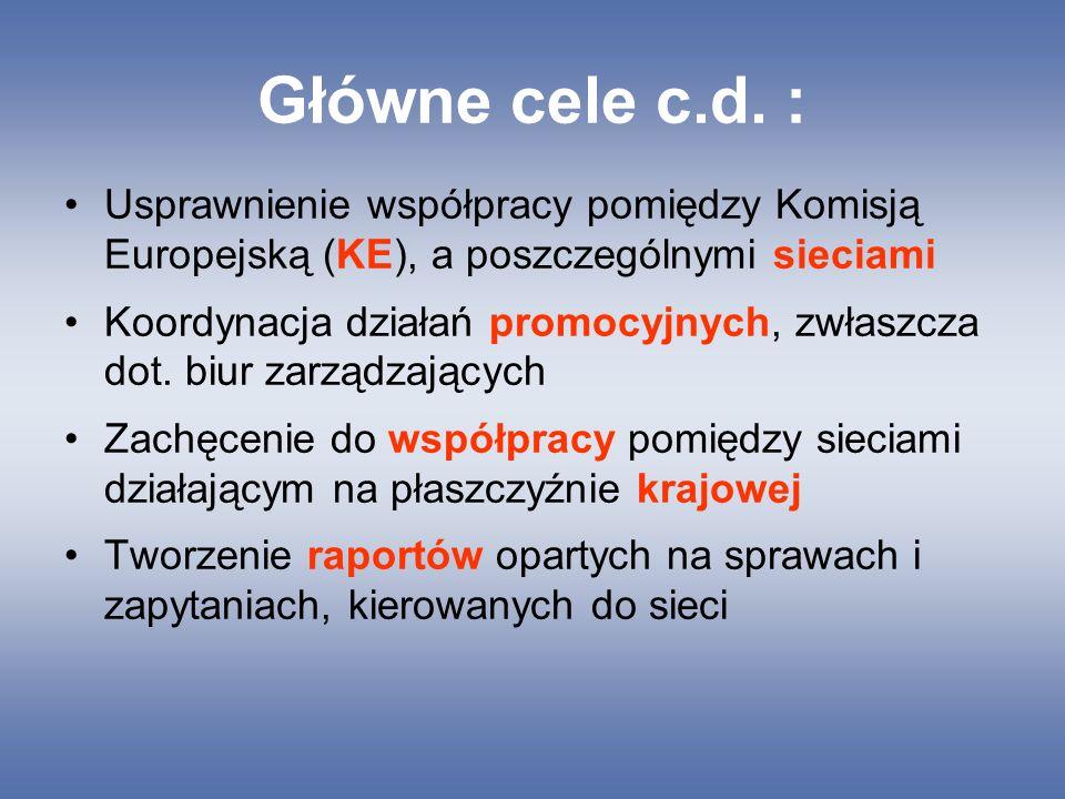 Główne cele c.d. : Usprawnienie współpracy pomiędzy Komisją Europejską (KE), a poszczególnymi sieciami Koordynacja działań promocyjnych, zwłaszcza dot