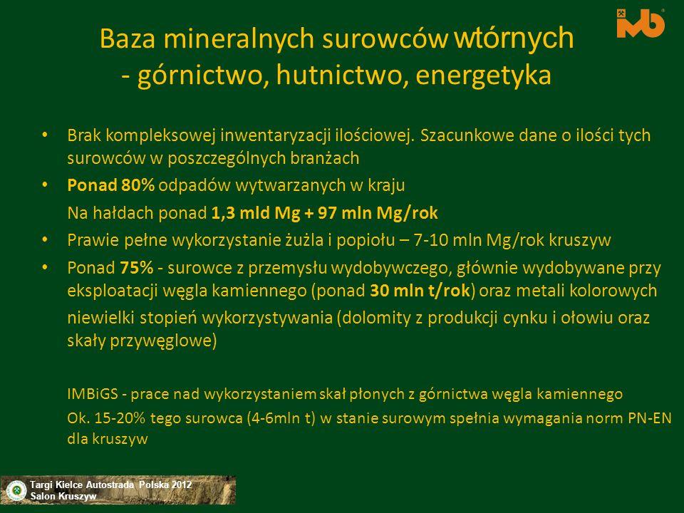 Targi Kielce Autostrada Polska 2012 Salon Kruszyw Baza mineralnych surowców wtórnych - górnictwo, hutnictwo, energetyka Brak kompleksowej inwentaryzac