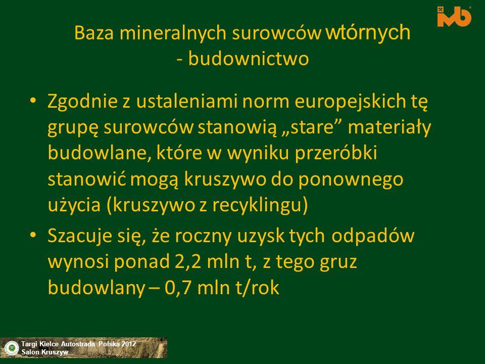 Targi Kielce Autostrada Polska 2012 Salon Kruszyw Baza mineralnych surowców wtórnych - budownictwo Zgodnie z ustaleniami norm europejskich tę grupę su