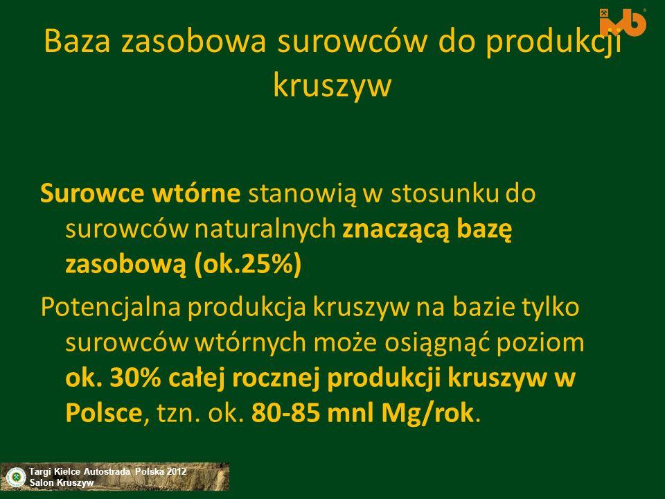 Targi Kielce Autostrada Polska 2012 Salon Kruszyw Baza zasobowa surowców do produkcji kruszyw Surowce wtórne stanowią w stosunku do surowców naturalny