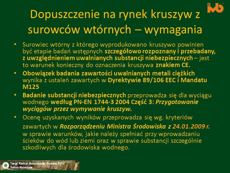 Targi Kielce Autostrada Polska 2012 Salon Kruszyw Dopuszczenie na rynek kruszyw z surowców wtórnych – wymagania Surowiec wtórny z którego wyprodukowan