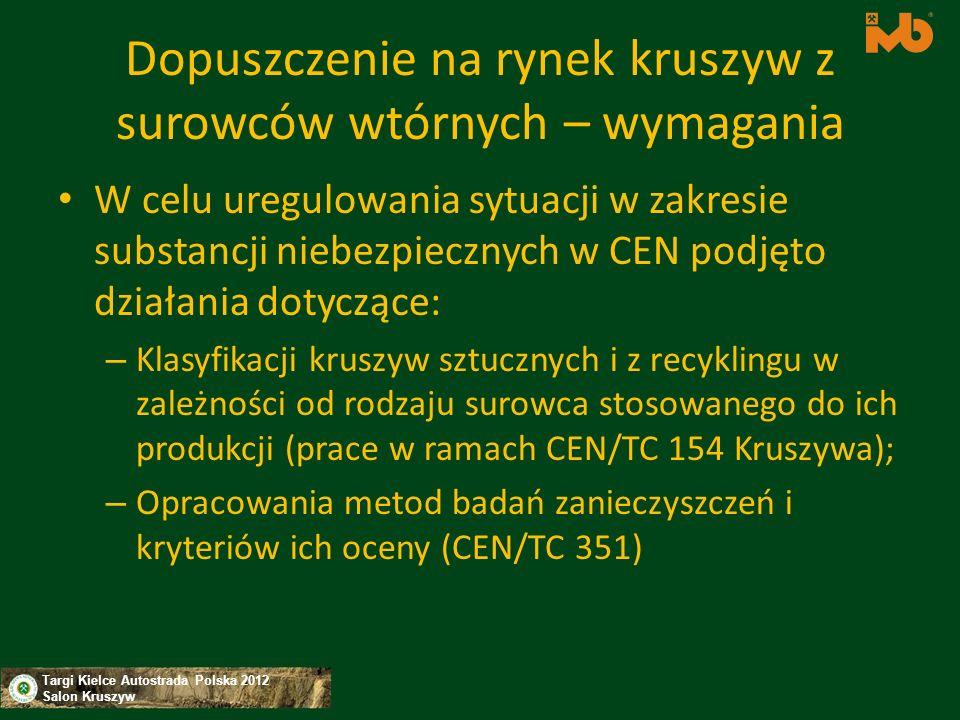 Targi Kielce Autostrada Polska 2012 Salon Kruszyw Dopuszczenie na rynek kruszyw z surowców wtórnych – wymagania W celu uregulowania sytuacji w zakresi