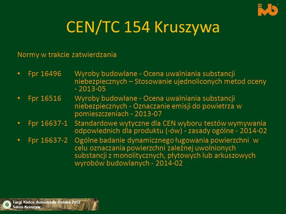 Targi Kielce Autostrada Polska 2012 Salon Kruszyw CEN/TC 154 Kruszywa Normy w trakcie zatwierdzania Fpr 16496Wyroby budowlane - Ocena uwalniania subst