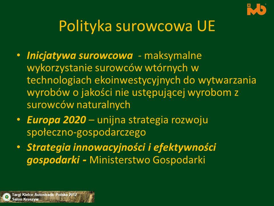 Targi Kielce Autostrada Polska 2012 Salon Kruszyw Polityka surowcowa UE Inicjatywa surowcowa - maksymalne wykorzystanie surowców wtórnych w technologi