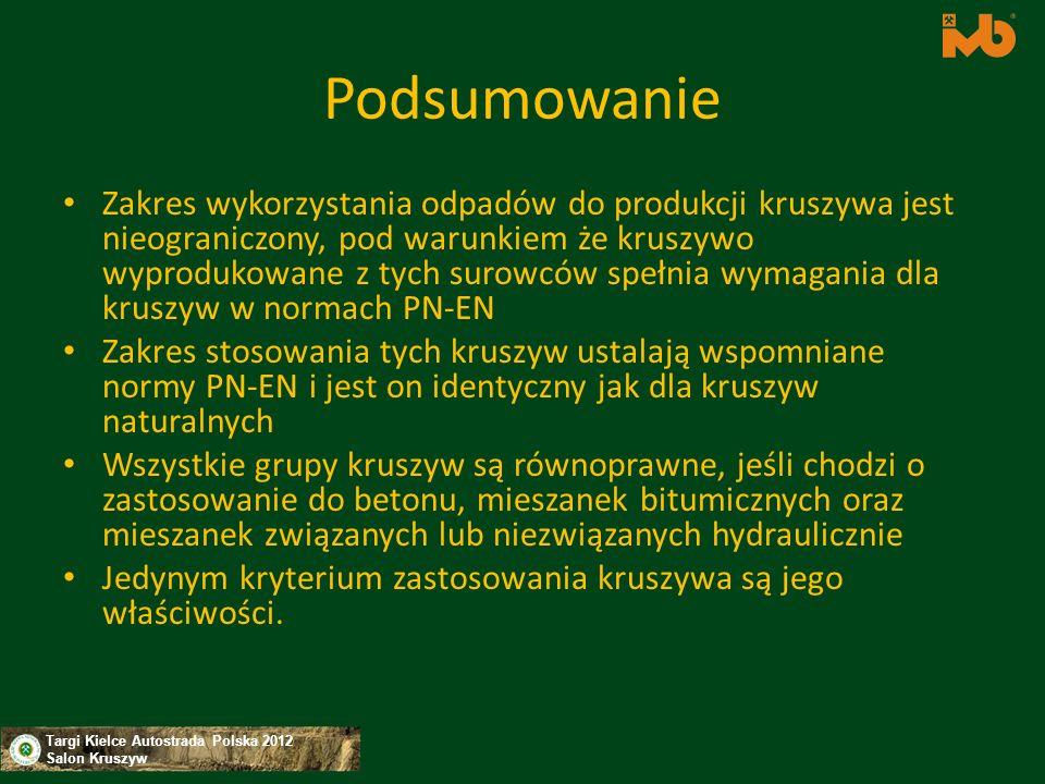 Targi Kielce Autostrada Polska 2012 Salon Kruszyw Podsumowanie Zakres wykorzystania odpadów do produkcji kruszywa jest nieograniczony, pod warunkiem ż